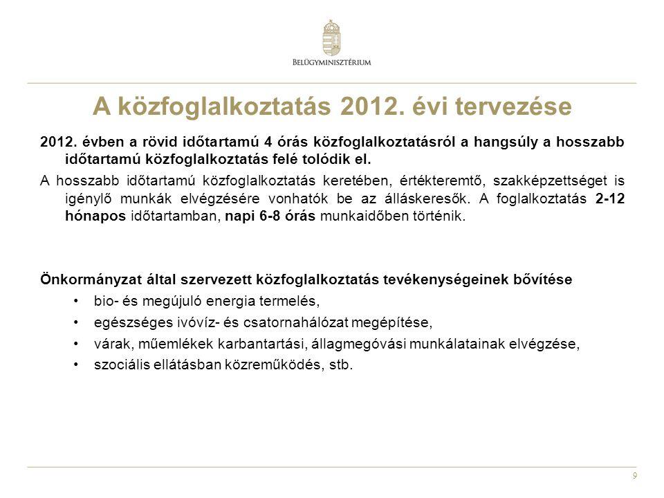 9 A közfoglalkoztatás 2012. évi tervezése 2012. évben a rövid időtartamú 4 órás közfoglalkoztatásról a hangsúly a hosszabb időtartamú közfoglalkoztatá