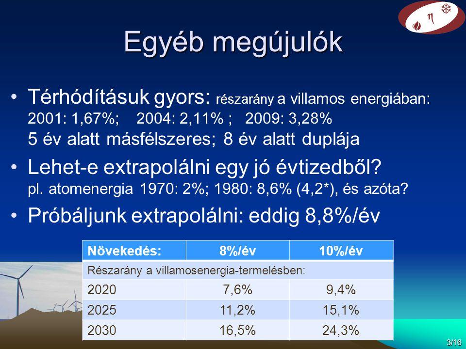 Egyéb megújulók •Térhódításuk gyors: részarány a villamos energiában: 2001: 1,67%; 2004: 2,11% ; 2009: 3,28% 5 év alatt másfélszeres; 8 év alatt duplá