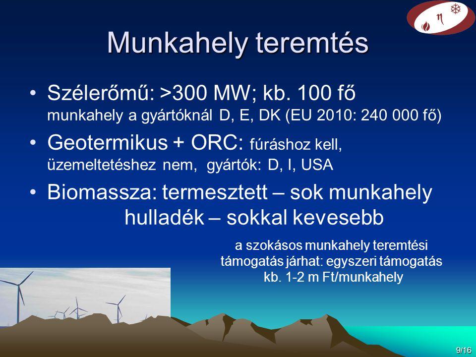 Munkahely teremtés •Szélerőmű: >300 MW; kb. 100 fő munkahely a gyártóknál D, E, DK (EU 2010: 240 000 fő) •Geotermikus + ORC: fúráshoz kell, üzemelteté