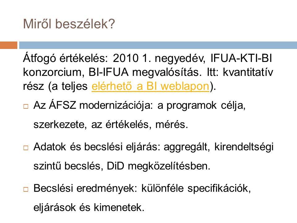 Miről beszélek.  Az ÁFSZ modernizációja: a programok célja, szerkezete, az értékelés, mérés.
