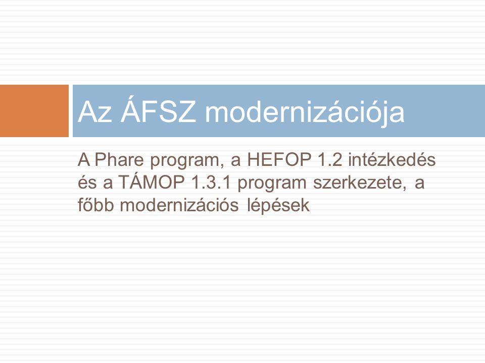 A Phare program, a HEFOP 1.2 intézkedés és a TÁMOP 1.3.1 program szerkezete, a főbb modernizációs lépések Az ÁFSZ modernizációja
