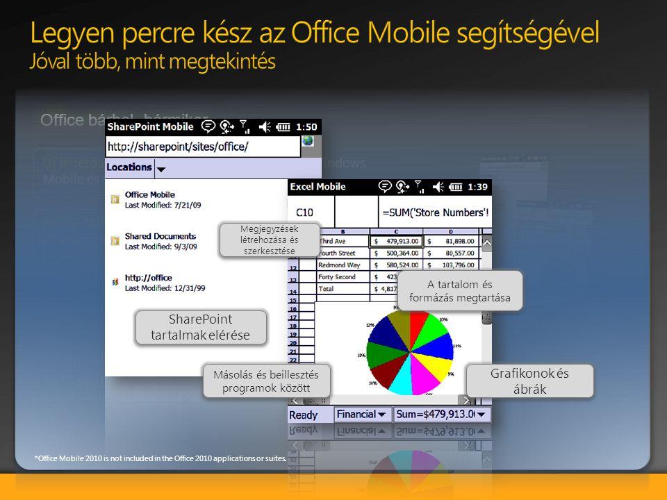 Office Mobile: az Excel, a Word, a PowerPoint, a OneNote és a SharePoint mobil kiegészítői segítségével létrehozhat és szerkeszthet tartalmakat. A pro