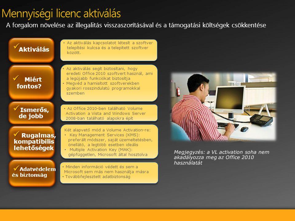 • Az aktiválás kapcsolatot létesít a szoftver telepítési kulcsa és a telepített szoftver között. • Minden információ védett és sem a Microsoft sem más