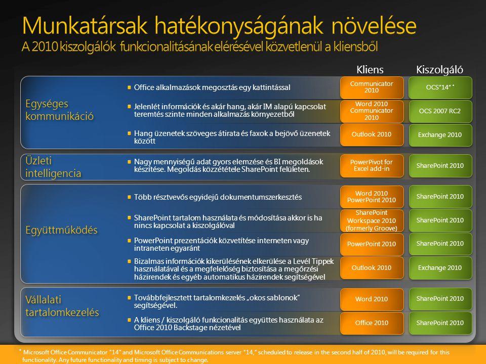 Üzleti intelligencia Együttműködés Egységes kommunikáció Vállalati tartalomkezelés SharePoint 2010 Word 2010 PowerPoint 2010 SharePoint Workspace 2010