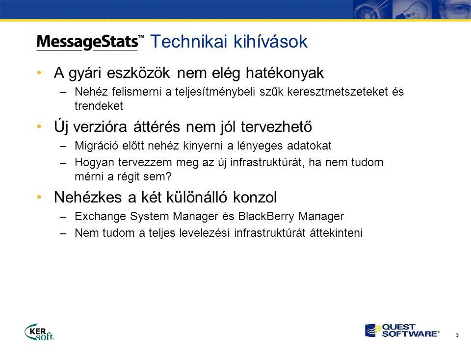 14 •Admin konzol –SRV2 -> Jobb klikk -> Gathering Status –SRV2 -> Jobb klikk -> License Information –Configuration -> SCOM adatbázis megadása –Database Management -> Méret, Adattörlés –Exchange Organizations / KerSoft -> Properties –Új Task: Exchange Organizations / KerSoft / Jobb klikk Demó 1.