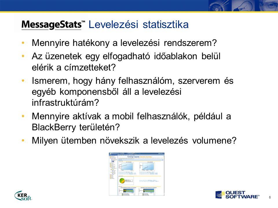 Levelezési statisztika •Mennyire hatékony a levelezési rendszerem.