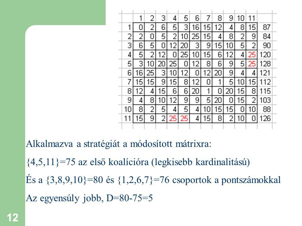 12 Alkalmazva a stratégiát a módosított mátrixra: {4,5,11}=75 az első koalícióra (legkisebb kardinalitású) És a {3,8,9,10}=80 és {1,2,6,7}=76 csoportok a pontszámokkal Az egyensúly jobb, D=80-75=5
