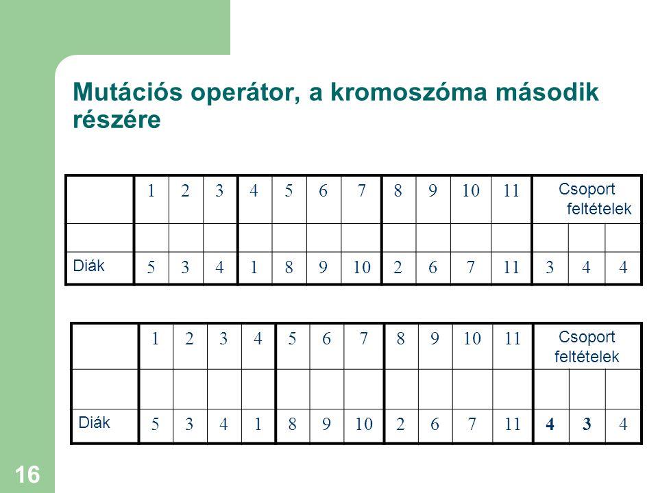 16 Mutációs operátor, a kromoszóma második részére 1234567891011 Csoport feltételek Diák 5341891026711344 1234567891011 Csoport feltételek Diák 5341891026711434