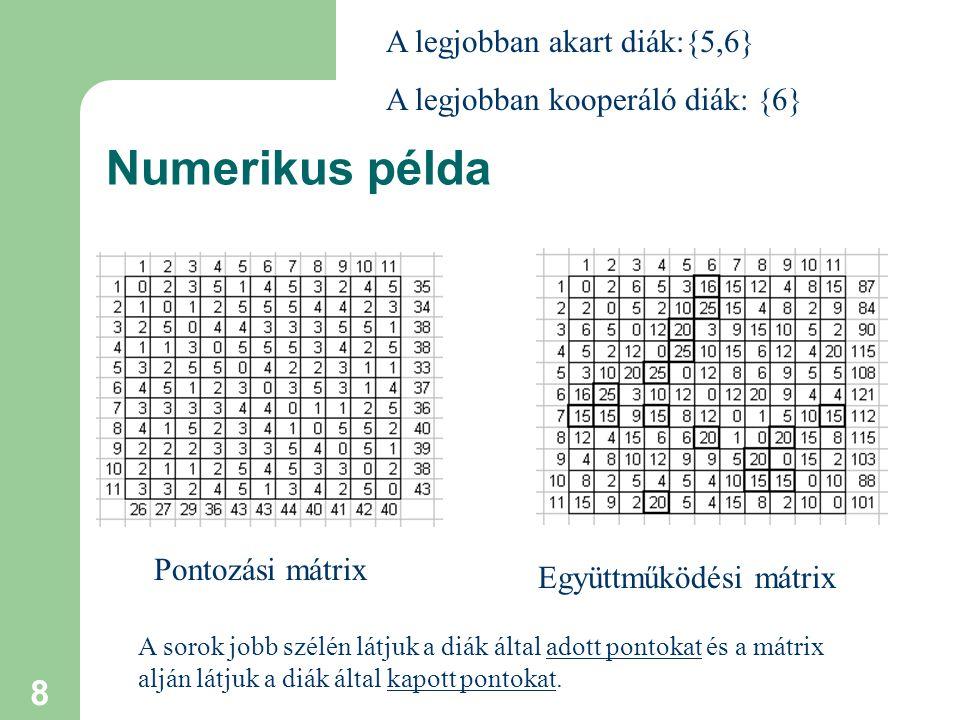 8 Numerikus példa A sorok jobb szélén látjuk a diák által adott pontokat és a mátrix alján látjuk a diák által kapott pontokat.