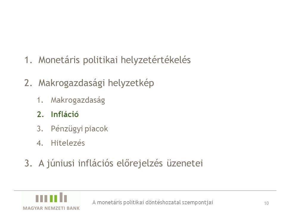 1.Monetáris politikai helyzetértékelés 2.Makrogazdasági helyzetkép 1.Makrogazdaság 2.Infláció 3.Pénzügyi piacok 4.Hitelezés 3.A júniusi inflációs előrejelzés üzenetei 10 A monetáris politikai döntéshozatal szempontjai