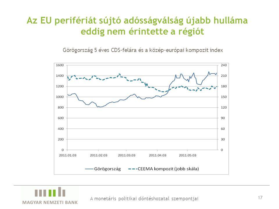 Az EU perifériát sújtó adósságválság újabb hulláma eddig nem érintette a régiót A monetáris politikai döntéshozatal szempontjai 17 Görögország 5 éves CDS-felára és a közép-európai kompozit index
