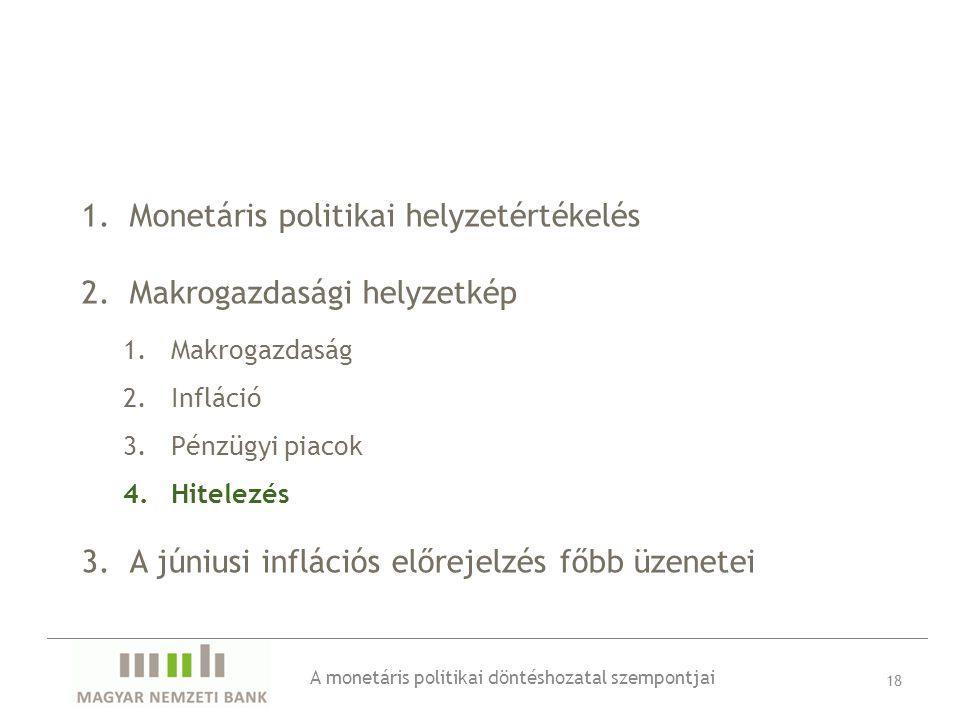 1.Monetáris politikai helyzetértékelés 2.Makrogazdasági helyzetkép 1.Makrogazdaság 2.Infláció 3.Pénzügyi piacok 4.Hitelezés 3.A júniusi inflációs előrejelzés főbb üzenetei 18 A monetáris politikai döntéshozatal szempontjai