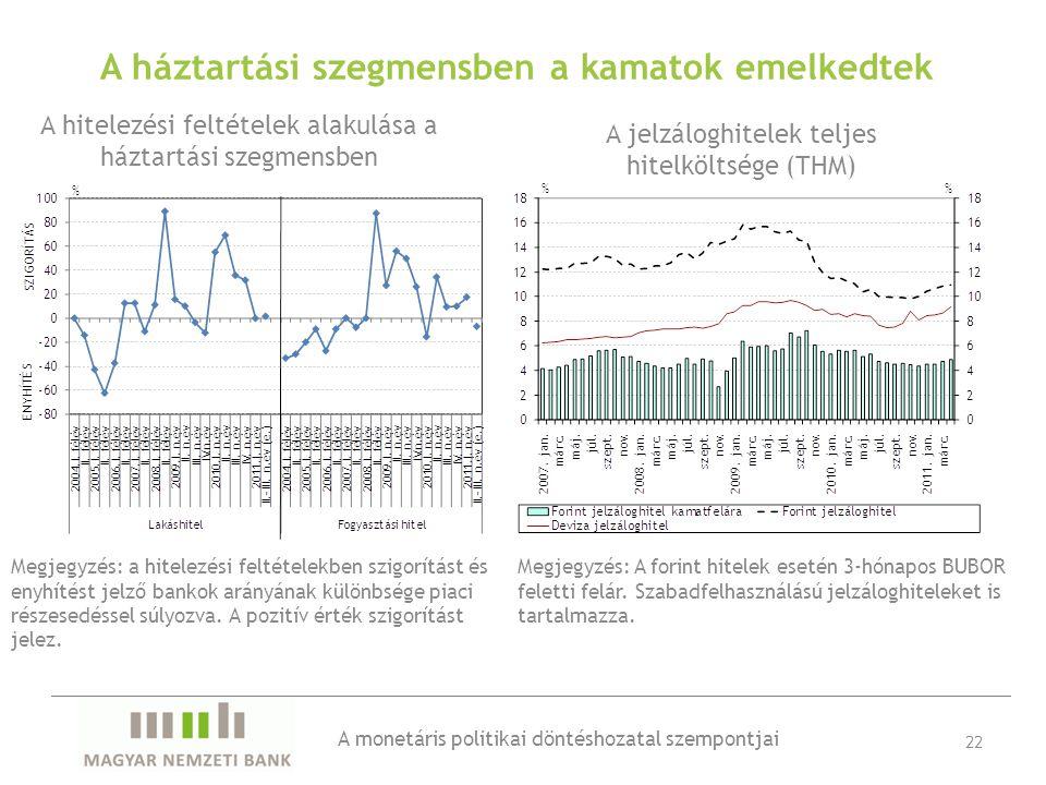 1.Monetáris politikai helyzetértékelés 2.Makrogazdasági helyzetkép 1.Makrogazdaság 2.Infláció 3.Pénzügyi piacok 4.Hitelezés 3.A júniusi inflációs előrejelzés főbb üzenetei 23 A monetáris politikai döntéshozatal szempontjai