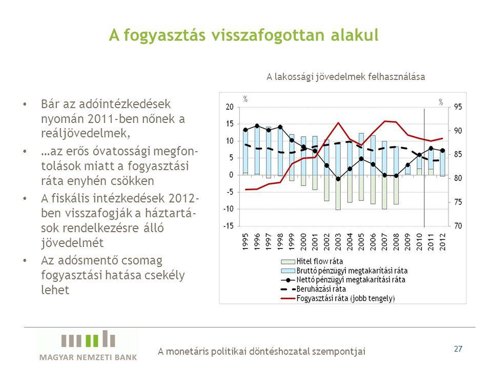 A monetáris politikai döntéshozatal szempontjai 27 • Bár az adóintézkedések nyomán 2011-ben nőnek a reáljövedelmek, • …az erős óvatossági megfon- tolások miatt a fogyasztási ráta enyhén csökken • A fiskális intézkedések 2012- ben visszafogják a háztartá- sok rendelkezésre álló jövedelmét • Az adósmentő csomag fogyasztási hatása csekély lehet A fogyasztás visszafogottan alakul A lakossági jövedelmek felhasználása