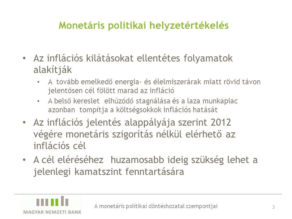 Monetáris politikai helyzetértékelés • Az inflációs kilátásokat ellentétes folyamatok alakítják • A tovább emelkedő energia- és élelmiszerárak miatt rövid távon jelentősen cél fölött marad az infláció • A belső kereslet elhúzódó stagnálása és a laza munkapiac azonban tompítja a költségsokkok inflációs hatását • Az inflációs jelentés alappályája szerint 2012 végére monetáris szigorítás nélkül elérhető az inflációs cél • A cél eléréséhez huzamosabb ideig szükség lehet a jelenlegi kamatszint fenntartására A monetáris politikai döntéshozatal szempontjai 3