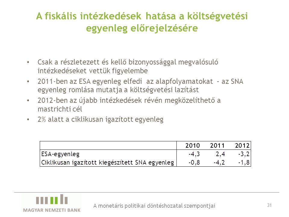 A fiskális intézkedések hatása a költségvetési egyenleg előrejelzésére • Csak a részletezett és kellő bizonyossággal megvalósuló intézkedéseket vettük figyelembe • 2011-ben az ESA egyenleg elfedi az alapfolyamatokat – az SNA egyenleg romlása mutatja a költségvetési lazítást • 2012-ben az újabb intézkedések révén megközelíthető a mastrichti cél • 2% alatt a ciklikusan igazított egyenleg A monetáris politikai döntéshozatal szempontjai 31