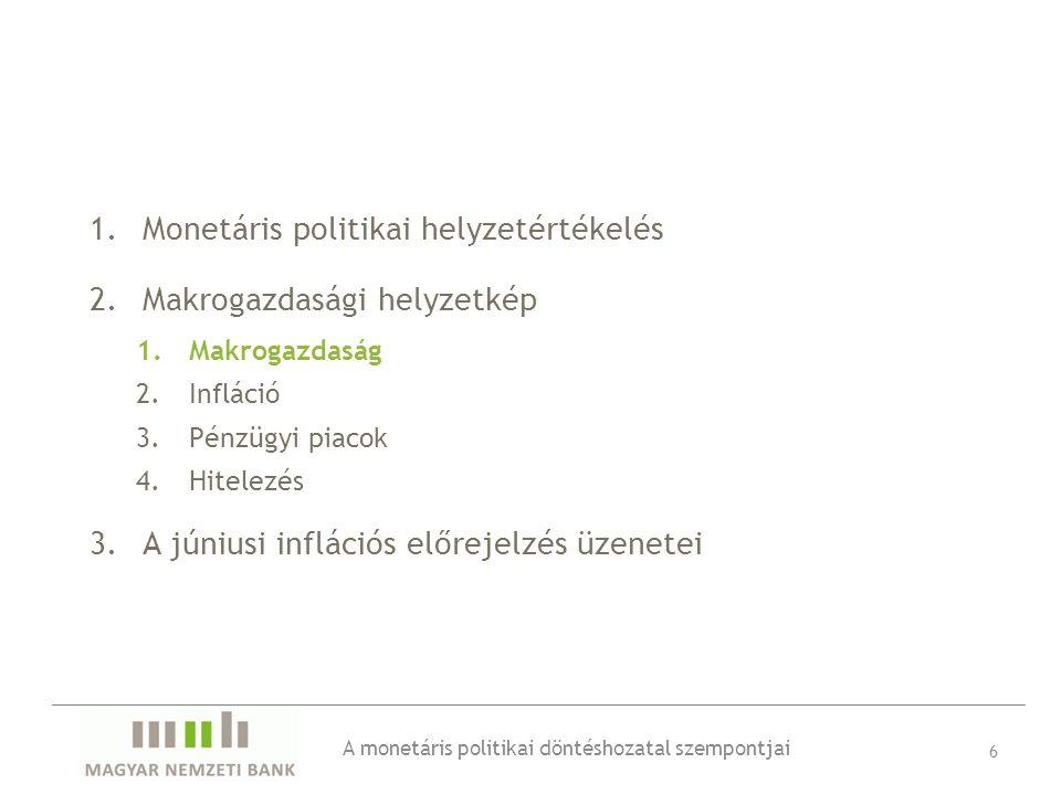 1.Monetáris politikai helyzetértékelés 2.Makrogazdasági helyzetkép 1.Makrogazdaság 2.Infláció 3.Pénzügyi piacok 4.Hitelezés 3.A júniusi inflációs előrejelzés üzenetei 6 A monetáris politikai döntéshozatal szempontjai