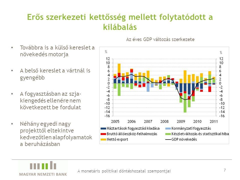 Erős szerkezeti kettősség mellett folytatódott a kilábalás • Továbbra is a külső kereslet a növekedés motorja • A belső kereslet a vártnál is gyengébb • A fogyasztásban az szja- kiengedés ellenére nem következett be fordulat • Néhány egyedi nagy projekttől eltekintve kedvezőtlen alapfolyamatok a beruházásban A monetáris politikai döntéshozatal szempontjai 7 Az éves GDP változás szerkezete