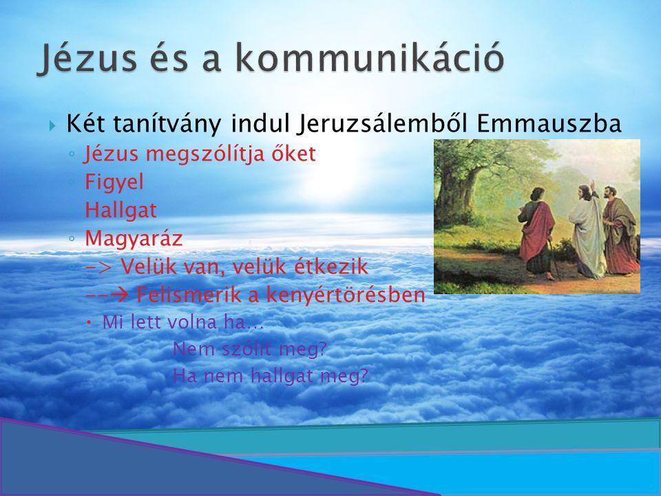  Két tanítvány indul Jeruzsálemből Emmauszba ◦ Jézus megszólítja őket ◦ Figyel ◦ Hallgat ◦ Magyaráz ◦ -> Velük van, velük étkezik ◦ --  Felismerik a