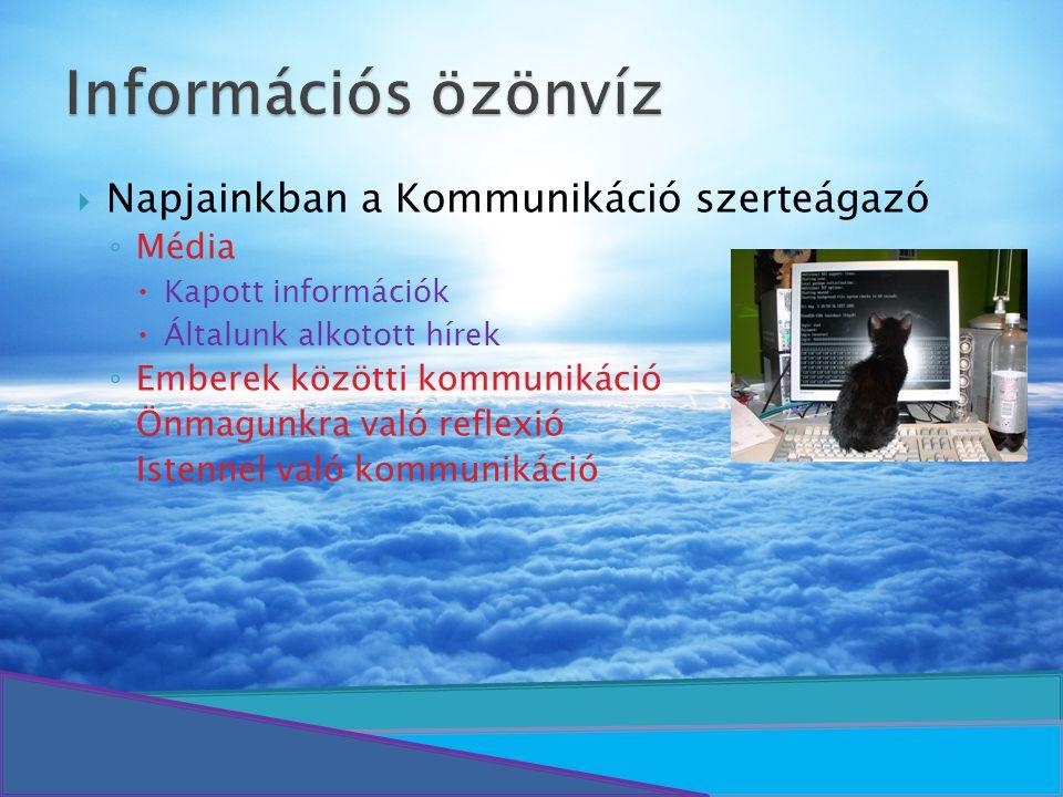  Napjainkban a Kommunikáció szerteágazó ◦ Média  Kapott információk  Általunk alkotott hírek ◦ Emberek közötti kommunikáció ◦ Önmagunkra való refle