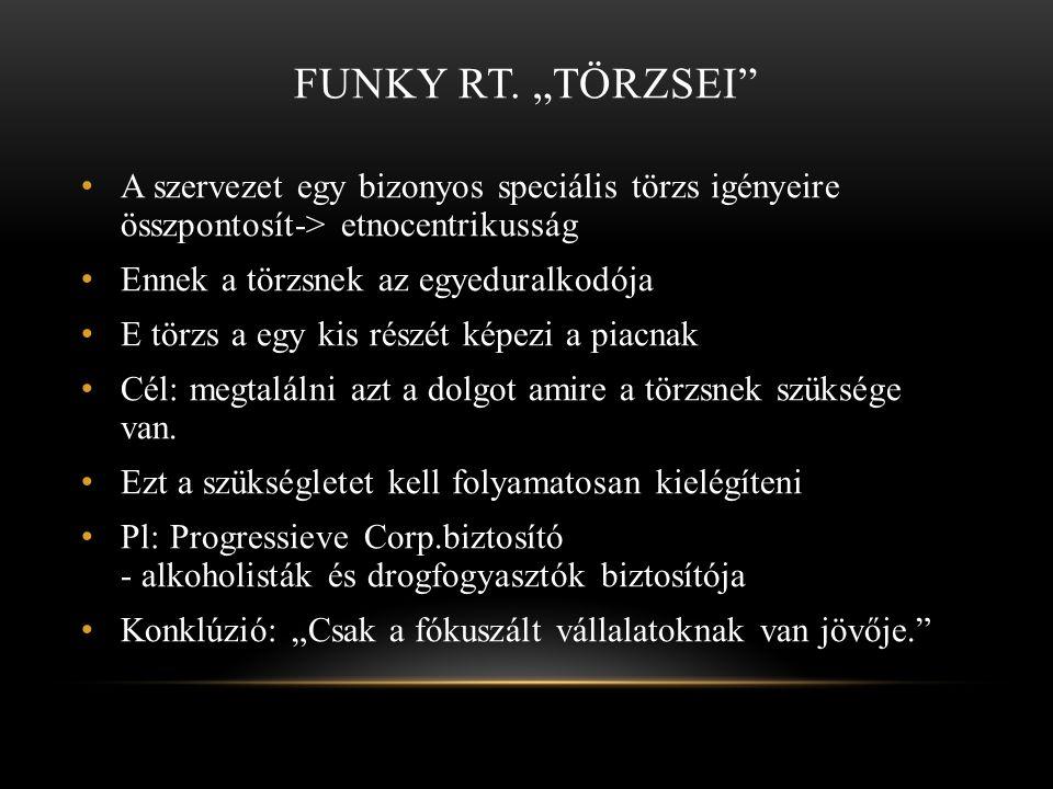 FUNKY RT.