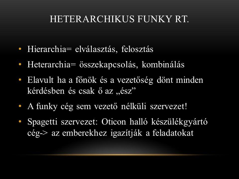 HETERARCHIKUS FUNKY RT.