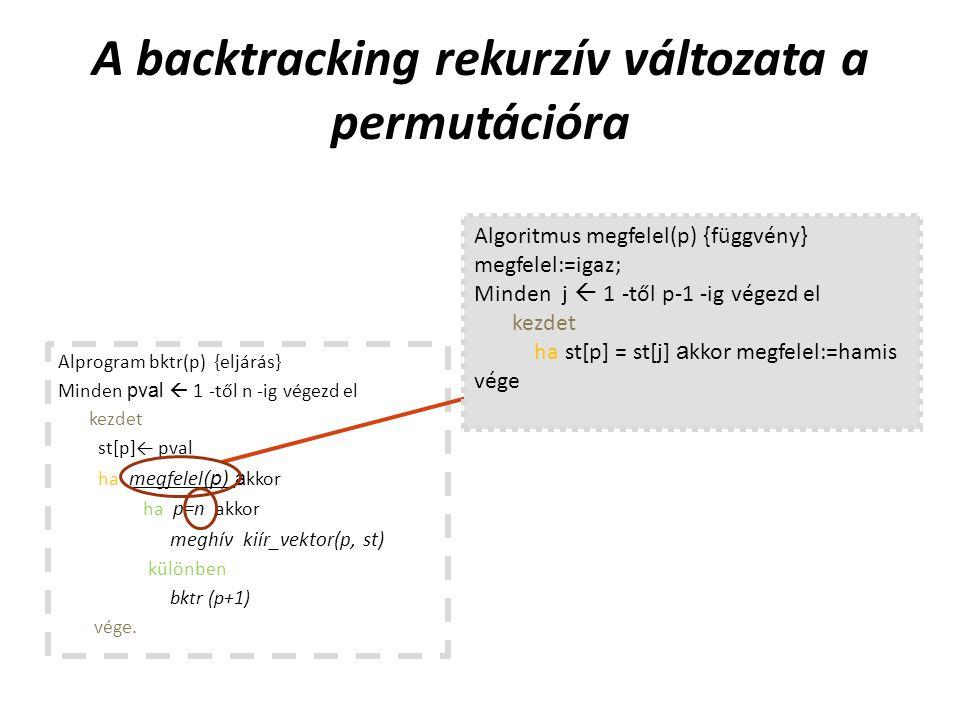 A backtracking rekurzív változata a permutációra Alprogram bktr(p) {eljárás} Minden pval  1 -től n -ig végezd el kezdet st[p]← pval ha megfelel(p) akkor ha p=n akkor meghív kiír_vektor(p, st) különben bktr (p+1) vége.