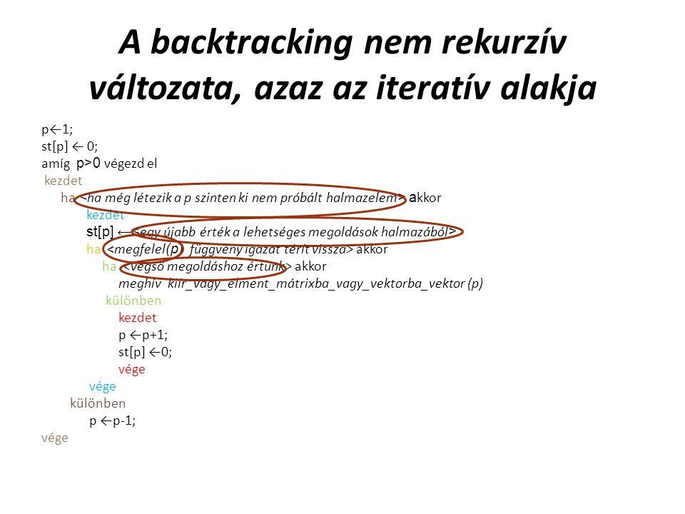 A backtracking nem rekurzív változata, azaz az iteratív alakja p←1; st[p] ← 0; amíg p>0 végezd el kezdet ha akkor kezdet st[p] ← ha akkor meghív kiír_vagy_elment_mátrixba_vagy_vektorba_vektor (p) különben kezdet p ←p+1; st[p] ←0; vége különben p ←p-1; vége