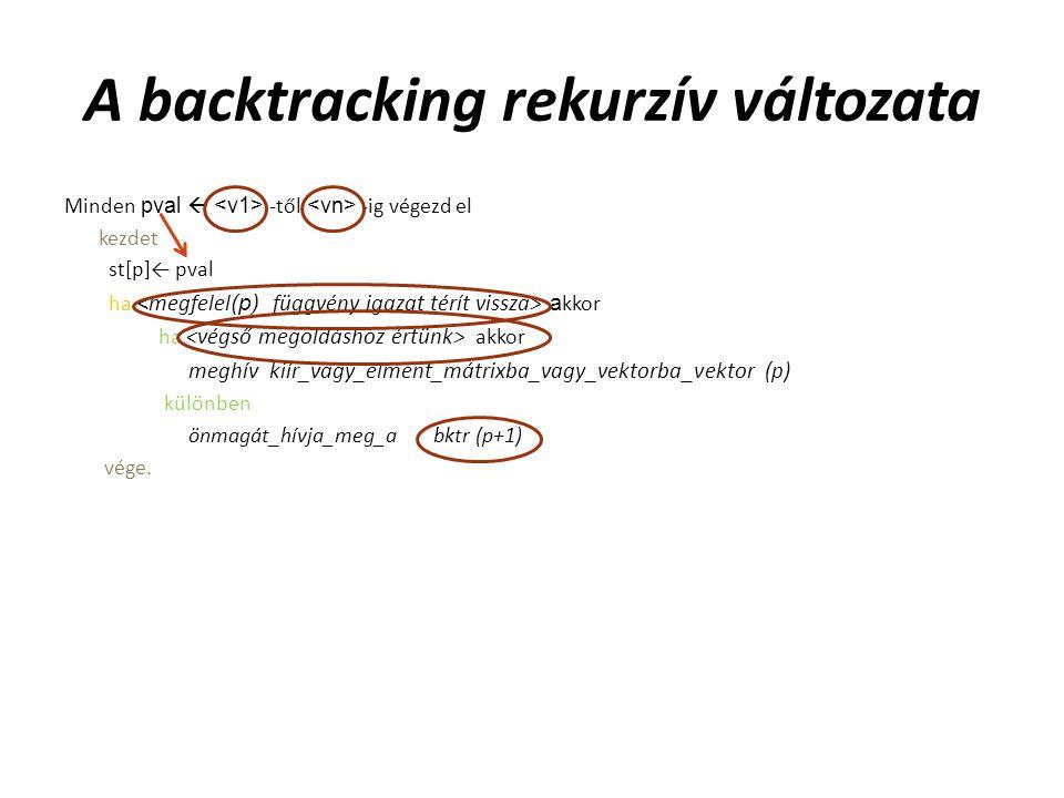 A backtracking rekurzív változata Minden pval  -től -ig végezd el kezdet st[p]← pval ha akkor meghív kiír_vagy_elment_mátrixba_vagy_vektorba_vektor (p) különben önmagát_hívja_meg_a bktr (p+1) vége.