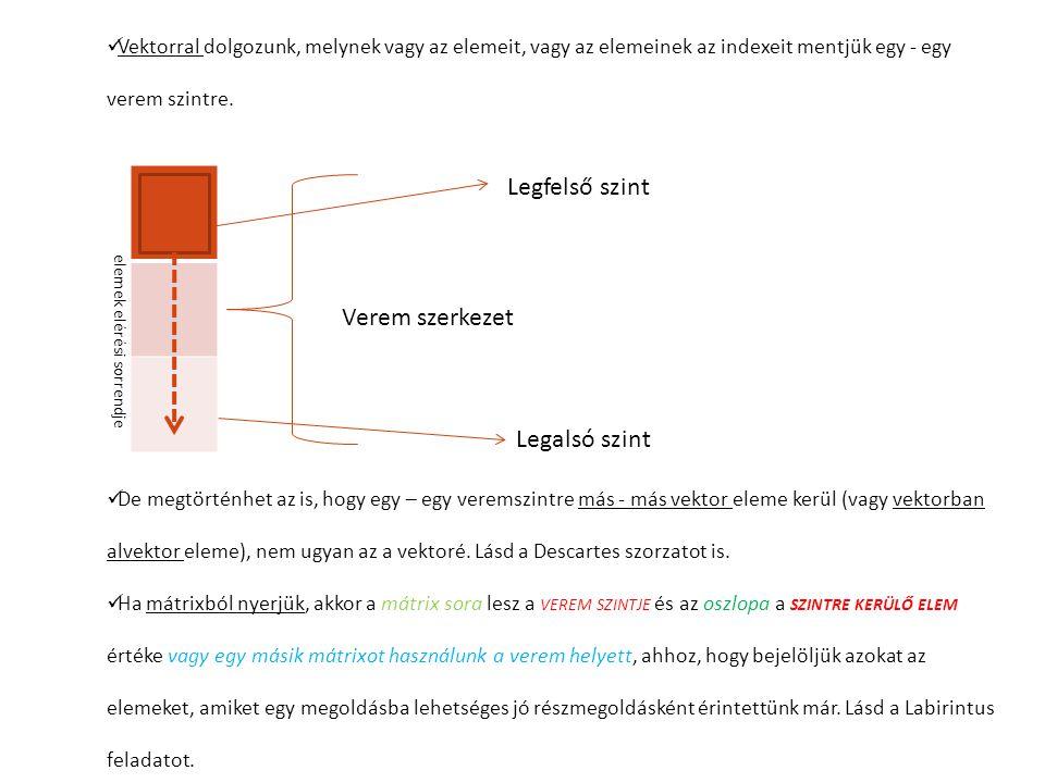  Vektorral dolgozunk, melynek vagy az elemeit, vagy az elemeinek az indexeit mentjük egy - egy verem szintre.