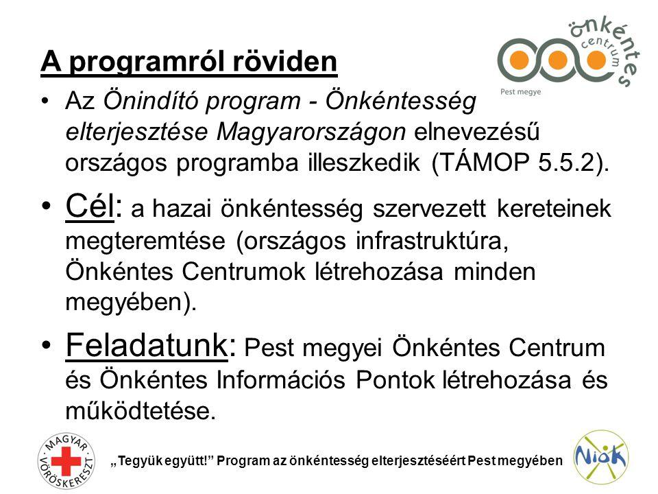 •Az Önindító program - Önkéntesség elterjesztése Magyarországon elnevezésű országos programba illeszkedik (TÁMOP 5.5.2).