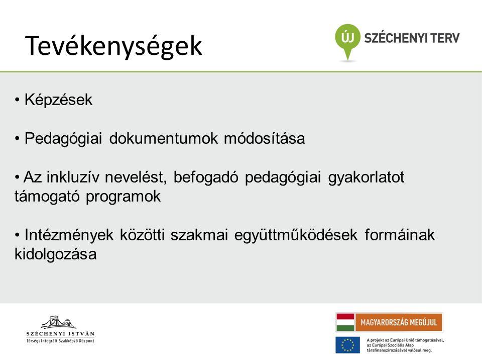 Tevékenységek • Képzések • Pedagógiai dokumentumok módosítása • Az inkluzív nevelést, befogadó pedagógiai gyakorlatot támogató programok • Intézmények közötti szakmai együttműködések formáinak kidolgozása