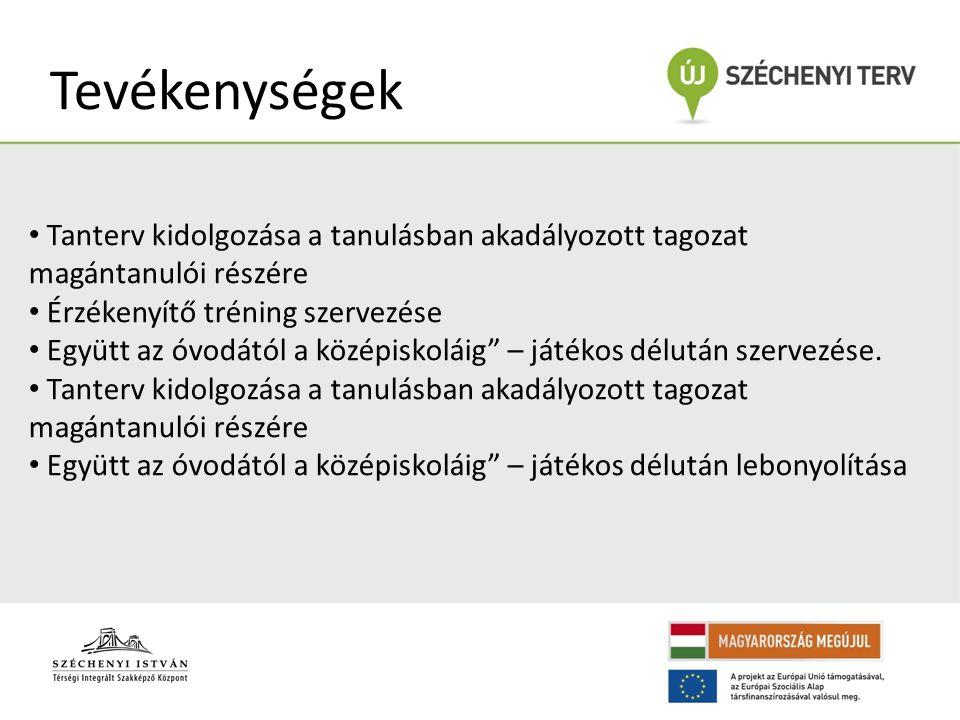 A projekt megvalósításának kezdete: 2013.január 01.