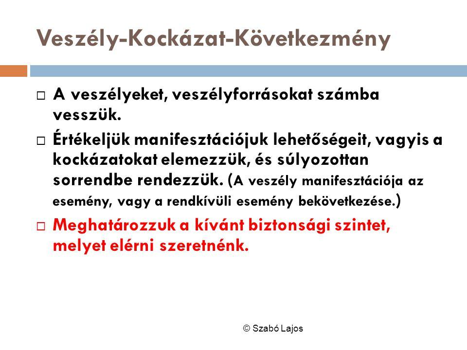 Veszély-Kockázat-Következmény © Szabó Lajos  A veszélyeket, veszélyforrásokat számba vesszük.