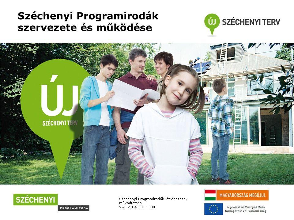 Lorem ipsum Széchenyi Programirodák szervezete és működése