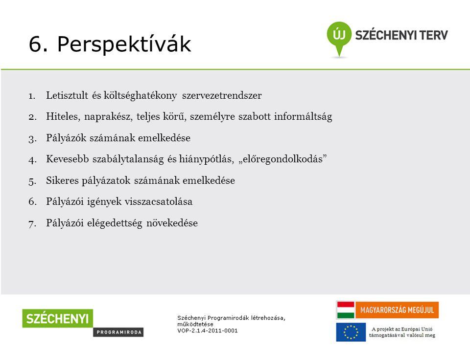 6. Perspektívák 1.Letisztult és költséghatékony szervezetrendszer 2.Hiteles, naprakész, teljes körű, személyre szabott informáltság 3.Pályázók számána