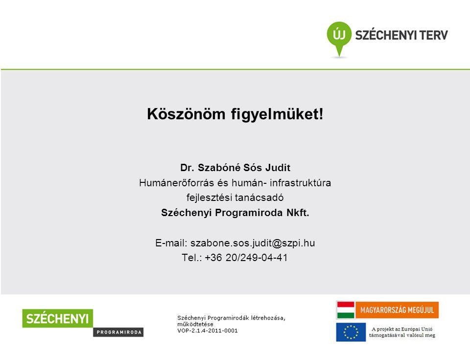 Köszönöm figyelmüket! Dr. Szabóné Sós Judit Humánerőforrás és humán- infrastruktúra fejlesztési tanácsadó Széchenyi Programiroda Nkft. E-mail: szabone