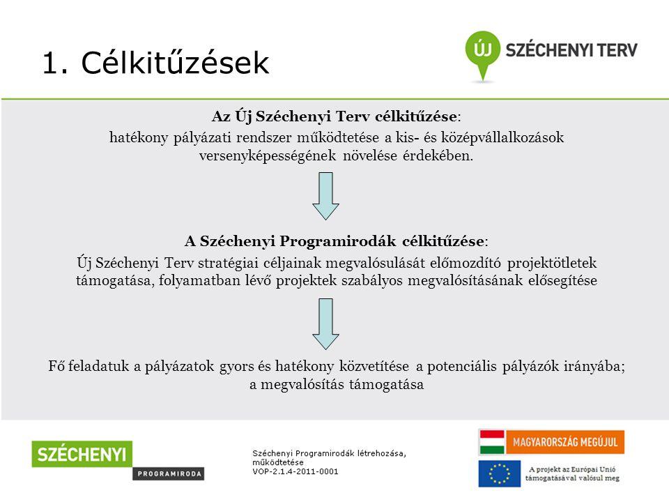 1. Célkitűzések Az Új Széchenyi Terv célkitűzése: hatékony pályázati rendszer működtetése a kis- és középvállalkozások versenyképességének növelése ér