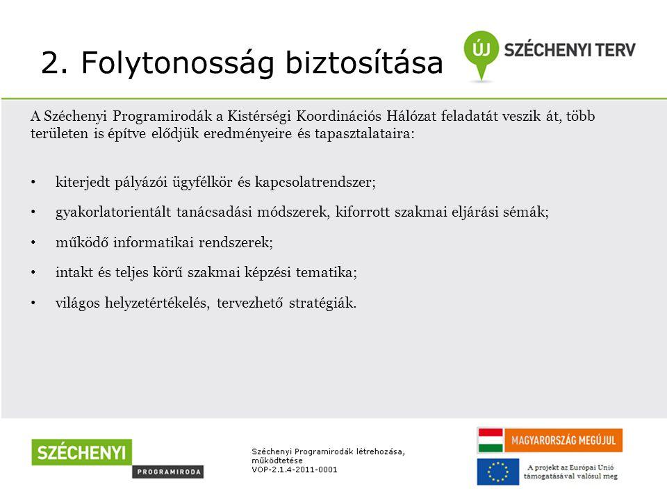 2. Folytonosság biztosítása A Széchenyi Programirodák a Kistérségi Koordinációs Hálózat feladatát veszik át, több területen is építve elődjük eredmény