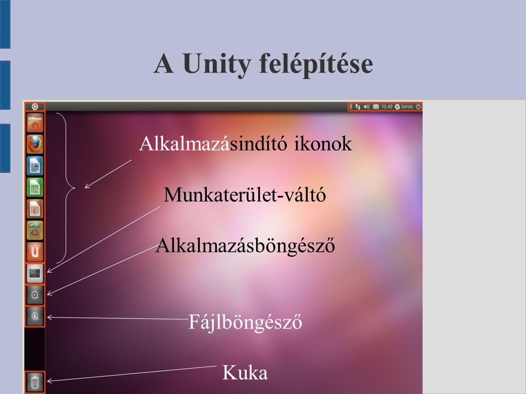 A Unity felépítése Alkalmazásindító ikonok Munkaterület-váltó Alkalmazásböngésző Fájlböngésző Kuka Indikátorok: Munkamenet Személyes menü Óra és naptár Üzenetek Energiagazdálkodás Bluetooth Hálózatkezelő Színek: Vörös – hiba Narancssárga – figyelmeztetés Zöld – a probléma megoldódott Kék – esemény (pl.