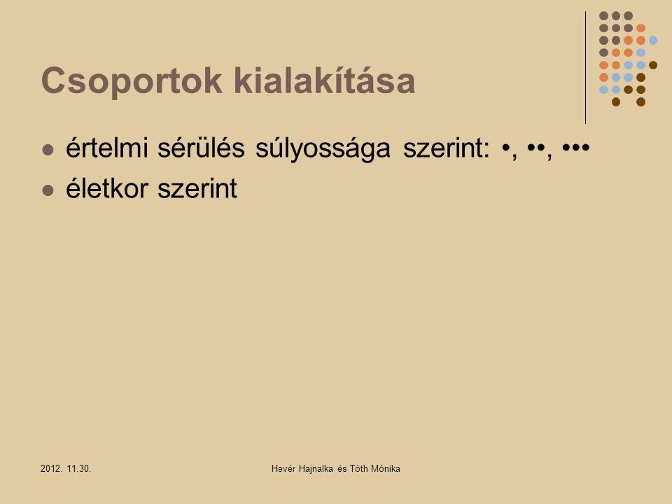 Csoportok kialakítása  értelmi sérülés súlyossága szerint: •, ••, •••  életkor szerint 2012. 11.30.Hevér Hajnalka és Tóth Mónika