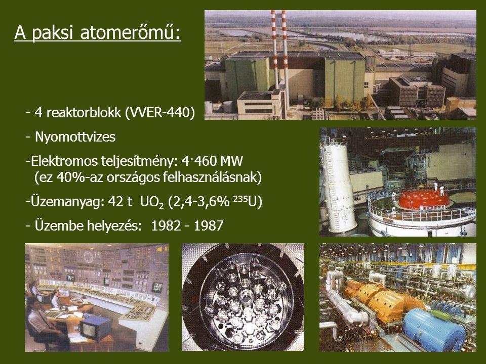 A paksi atomerőmű: - 4 reaktorblokk (VVER-440) - N- Nyomottvizes -E-Elektromos teljesítmény: 4·460 MW (ez 40%-az országos felhasználásnak) -Ü-Üzemanya