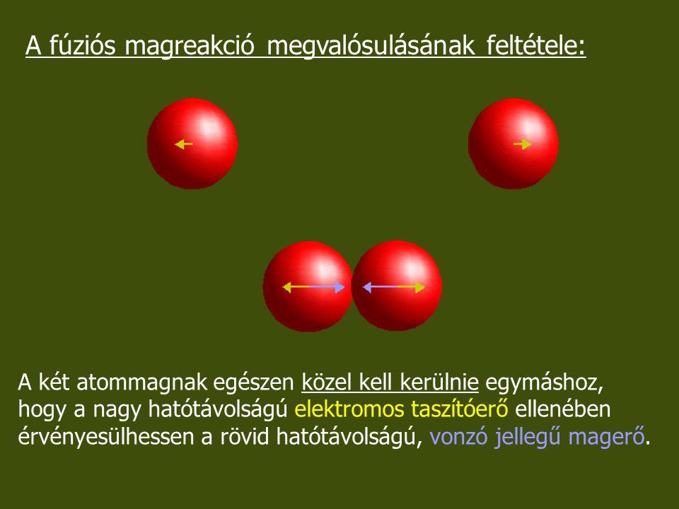 A fúziós magreakció megvalósulásának feltétele: A két atommagnak egészen közel kell kerülnie egymáshoz, hogy a nagy hatótávolságú elektromos taszítóer