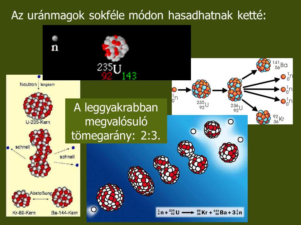 30 pJ Egy uránmag hasadásakor felszabaduló energia: kb.