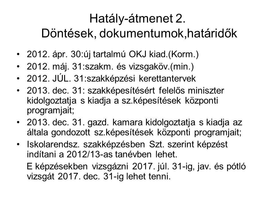 Hatály-átmenet 2. Döntések, dokumentumok,határidők •2012. ápr. 30:új tartalmú OKJ kiad.(Korm.) •2012. máj. 31:szakm. és vizsgaköv.(min.) •2012. JÚL. 3
