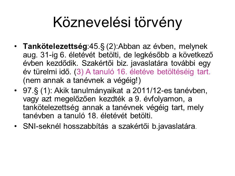 Módosító rendelkezés (Kt.121.§ •(4) A közoktatásról szóló 1993.