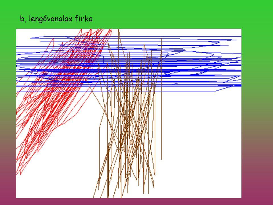 c, körkörös gomolyfirka A gyermek időnként igyekszik a rajzlapon belül maradni, az íróeszközt könnyebben, lazábban fogja, a görcsösség lassan eltűnik.