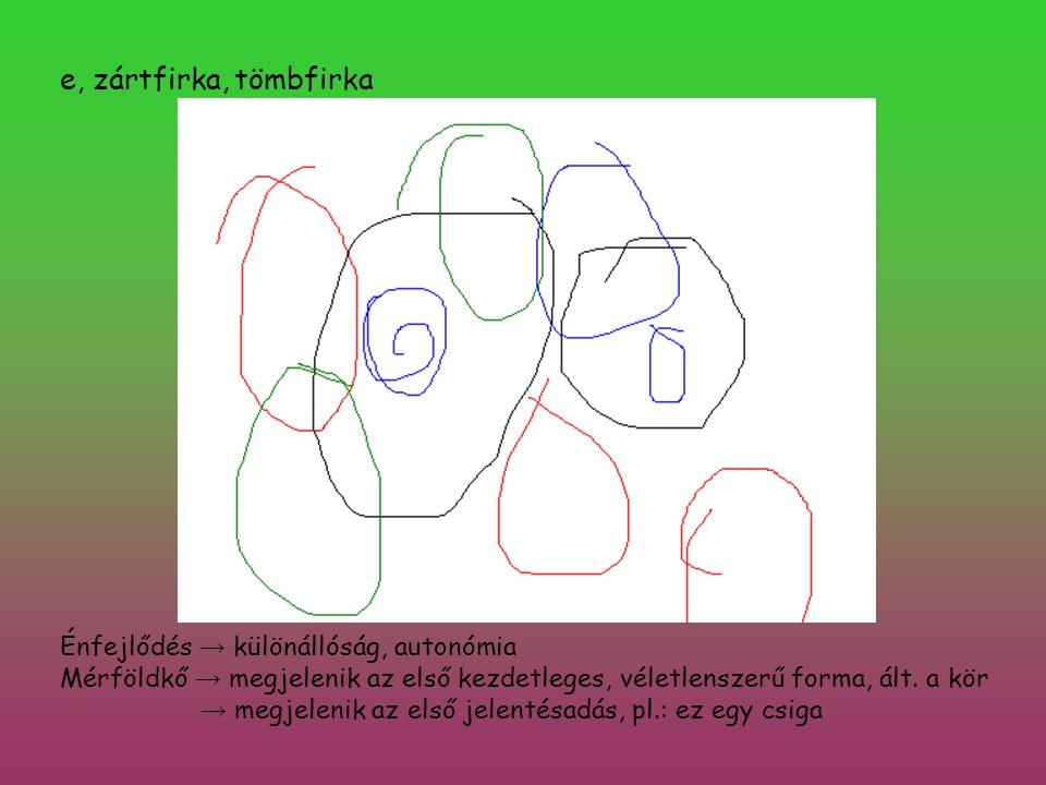e, zártfirka, tömbfirka Énfejlődés → különállóság, autonómia Mérföldkő → megjelenik az első kezdetleges, véletlenszerű forma, ált. a kör → megjelenik