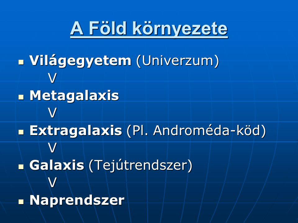 A Föld környezete  Világegyetem (Univerzum) V  Metagalaxis V  Extragalaxis (Pl.
