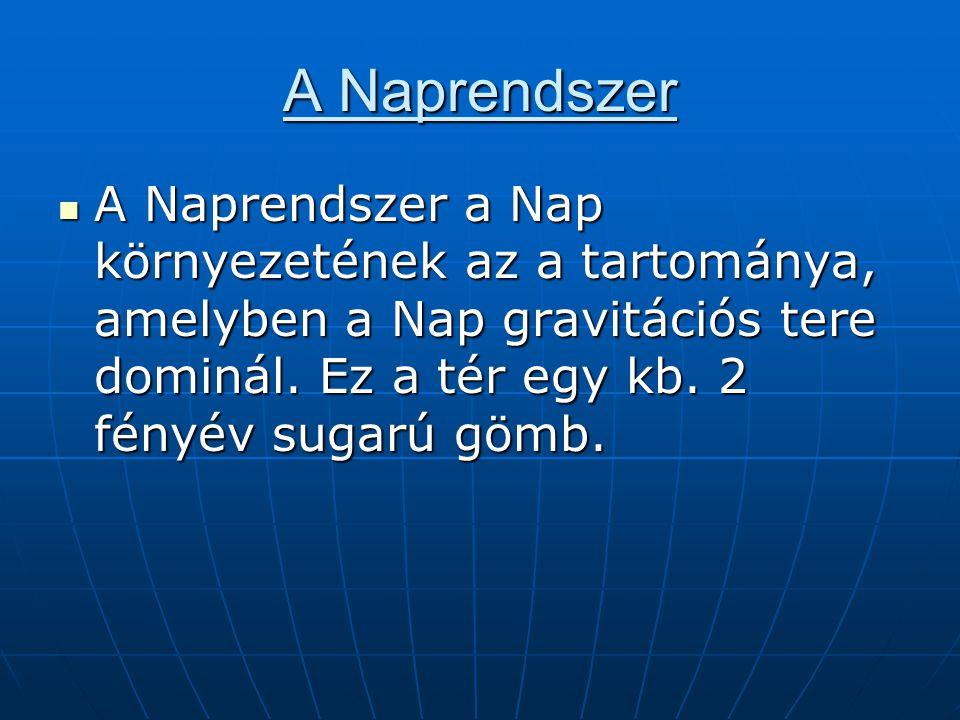 A Naprendszer tagjai: 1. NAP